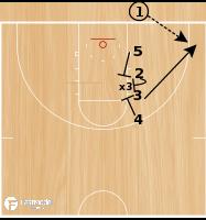 Basketball Play - UTEP BLOB Tight Line
