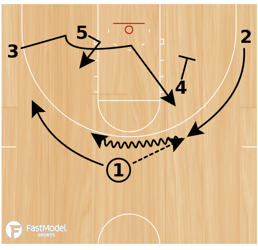 Basketball Play - Motion Rub