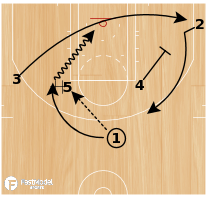Basketball Play - WOB: Elbow Clear