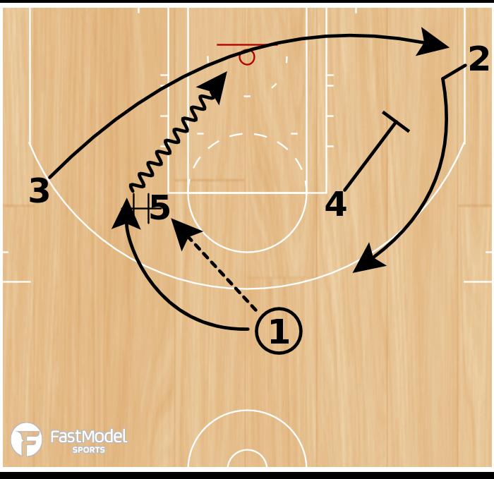 Basketball Play - WOB: Elbow Clear