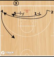 Basketball Play - WOB: 12 Flat