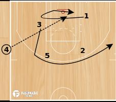 "Basketball Play - Milwaukee Bucks ""EOG SLOB Backdoor"""