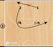 Basketball Play - Decoy