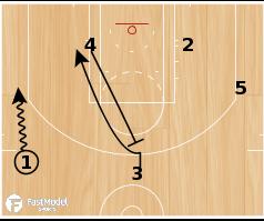 Basketball Play - Utah Jazz Wing Pick
