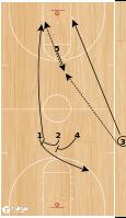 Basketball Play - Tom Izzo: Wizard