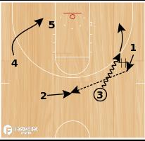 Basketball Play - Colorado Mesa Single Double Action