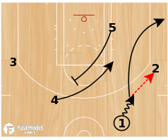 Basketball Play - Pacer Elevator