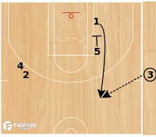 Basketball Play - Clippers Zipper L ATO