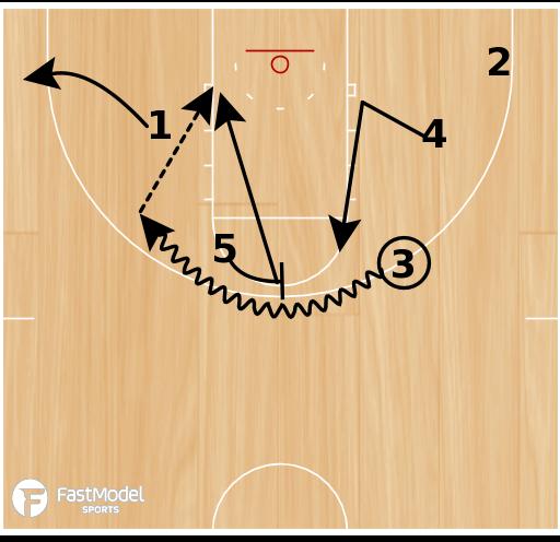 Basketball Play - Florida Gators Horns Ball-Screen