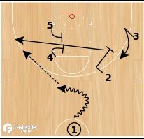 Basketball Play - Gator Silp Elevator EOG