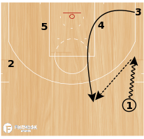 """Basketball Play - San Antonio Spurs """"Loop Hammer"""""""