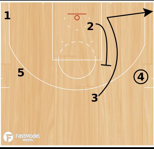 "Basketball Play - Atlanta Hawks ""UCLA Flare"""