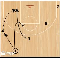 "Basketball Play - Cleveland Cavaliers ""Rub"""