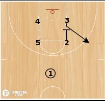 Basketball Play - Creighton Box 1