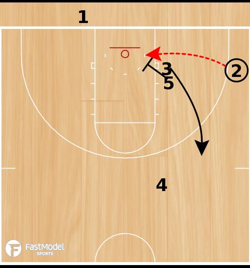 Basketball Play - Clear
