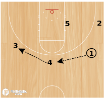 Basketball Play - 1-Game