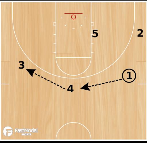 Basketball Play - 1-Game