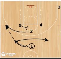 Basketball Play - Memphis Grizzlies Fist 2 vs. Ice
