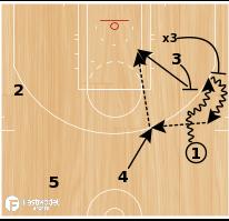 Basketball Play - Golden State Pistol Slip vs. Show