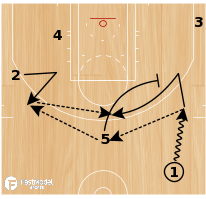 Basketball Play - Golden State Strong Cross 4