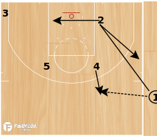 "Basketball Play - Atlanta Hawks ""ATO Elevator"""