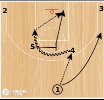 "Basketball Play - Houston Rockets ""Elbow Get"""