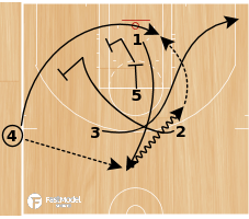 Basketball Play - WOB: Triangle Quick