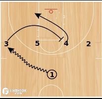 Basketball Play - Dubuque 1-4 High PTP