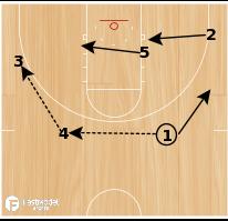 Basketball Play - Tulsa Cross