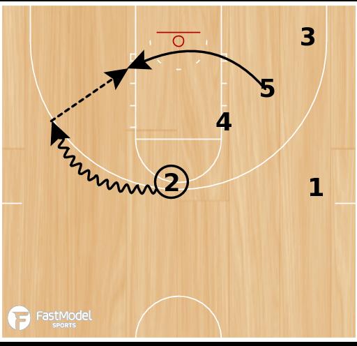 Basketball Play - Tulsa Slice