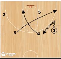 Basketball Play - Tulsa X Flash