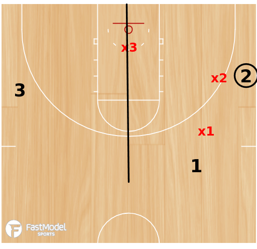 Basketball Play - Line Rules