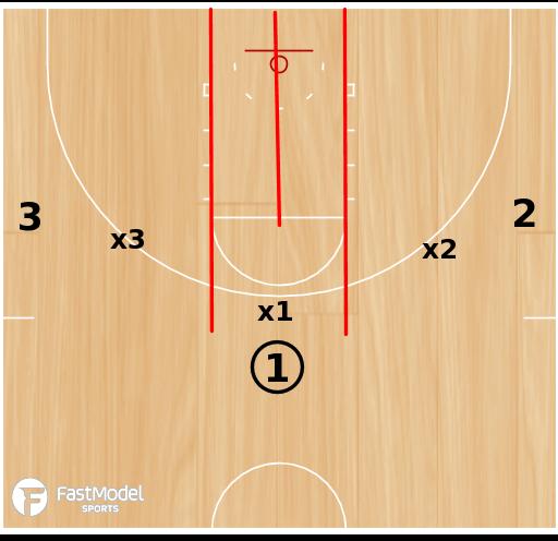 Basketball Play - 3-Player Shell