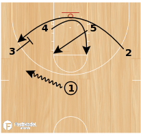 "Basketball Play - Play of the Day 12-20-2011: ""X"""