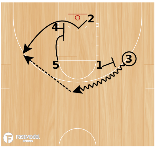 Basketball Play - Mercer BLOB Box Double