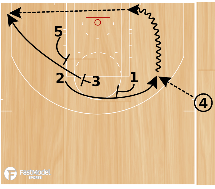 Basketball Play - Curl Hammer