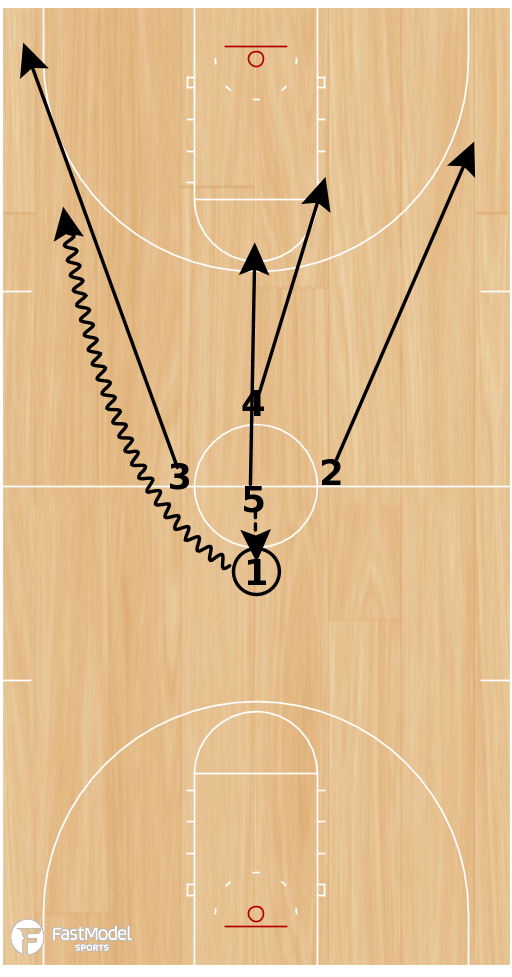 "Basketball Play - Jump Ball ""2"""