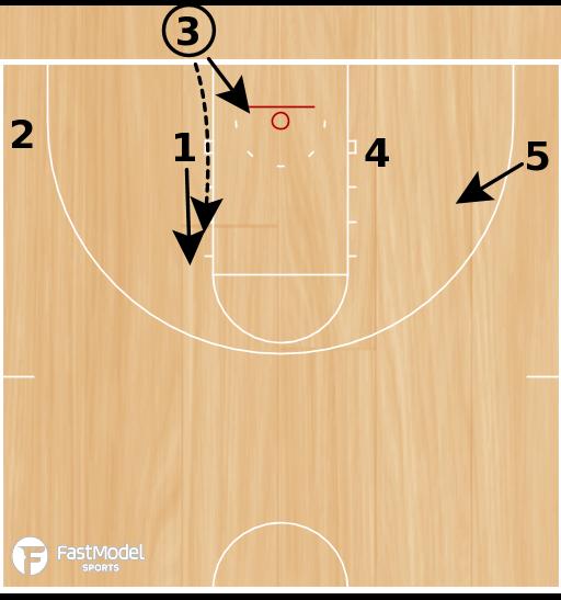 Basketball Play - UK Iso Blob