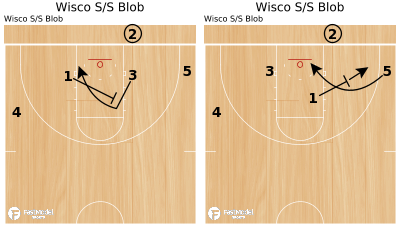 Basketball Play - Wisco S/S Blob