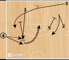 Basketball Play - WOB: 4 Drive