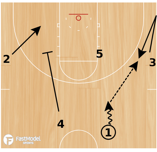 Basketball Play - BYU Early (wing entry chin)