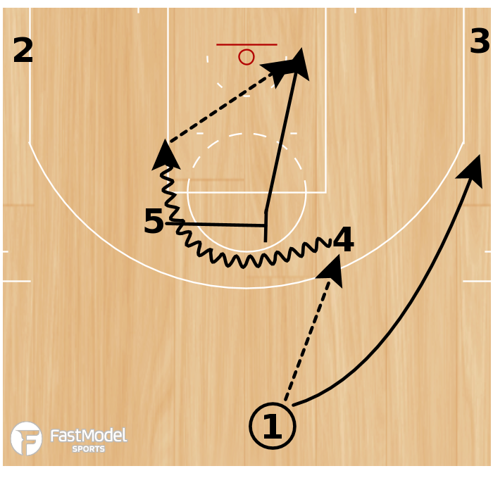 "Basketball Play - NBA Playbook ""Elbow Get"""
