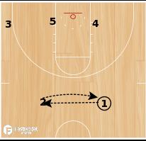 Basketball Play - UC-Irvine Zone 2 Guard