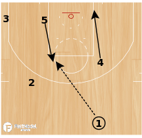 "Basketball Play - Atlanta Hawks ""Elbow X"""