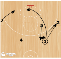 Basketball Play - WOB: UCLA Flex