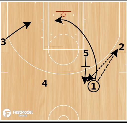 Basketball Play - WOB: UCLA Flex
