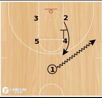 Basketball Play - Cal State Northridge Zipper 2