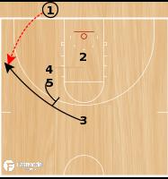Basketball Play - Kansas Double Zipper BLOB