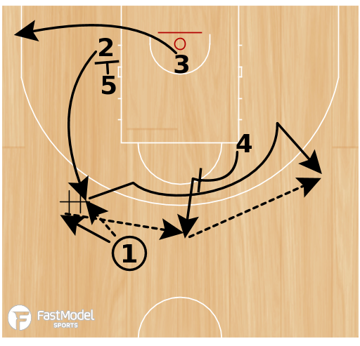 Basketball Play - WOB: 2 Out Punch