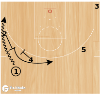 "Basketball Play - Golden State Warriors ""21"""